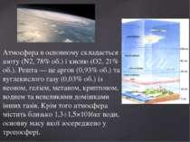 Атмосфера в основному складається з азоту (N2, 78% об.) і кисню (O2, 21% об.)...