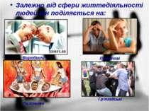 Залежно від сфери життедіяльності людей він поділяється на: Виробничі Громадс...