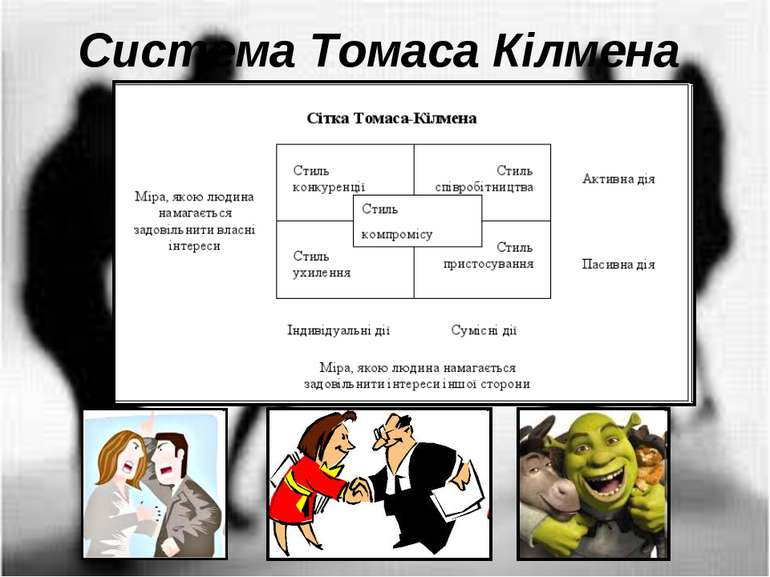 Система Томаса Кілмена