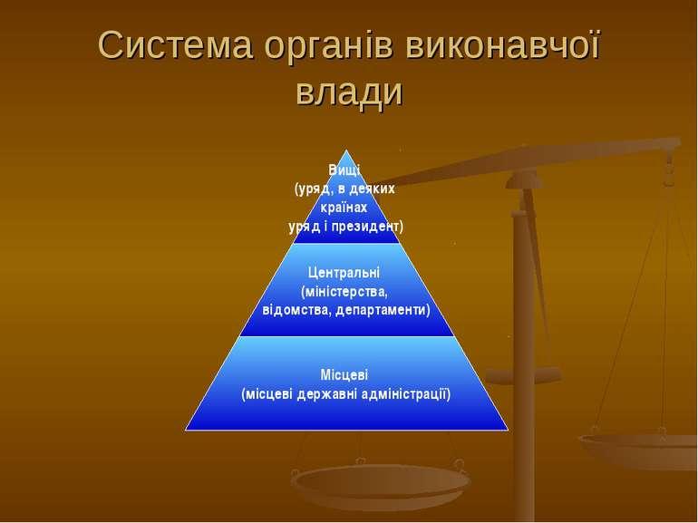 Система органів виконавчої влади