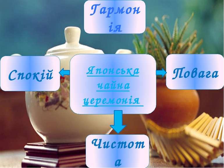 Японська чайна церемонія Повага Гармонія Чистота Спокій
