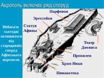 Акрополь включає ряд споруд Небагато сьогодні залишилося від стародавніх спор...