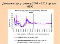 Динаміка курсу гривні у 2009 – 2011 рр. (звіт НБУ)