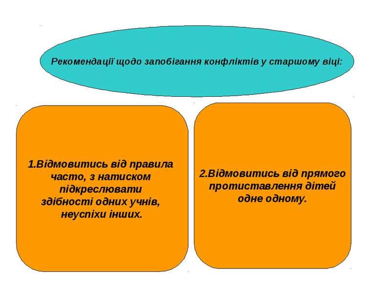 Рекомендації щодо запобігання конфліктів у старшому віці: 1.Відмовитись від п...