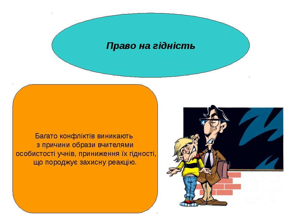 Право на гідність Багато конфліктів виникають з причини образи вчителями особ...