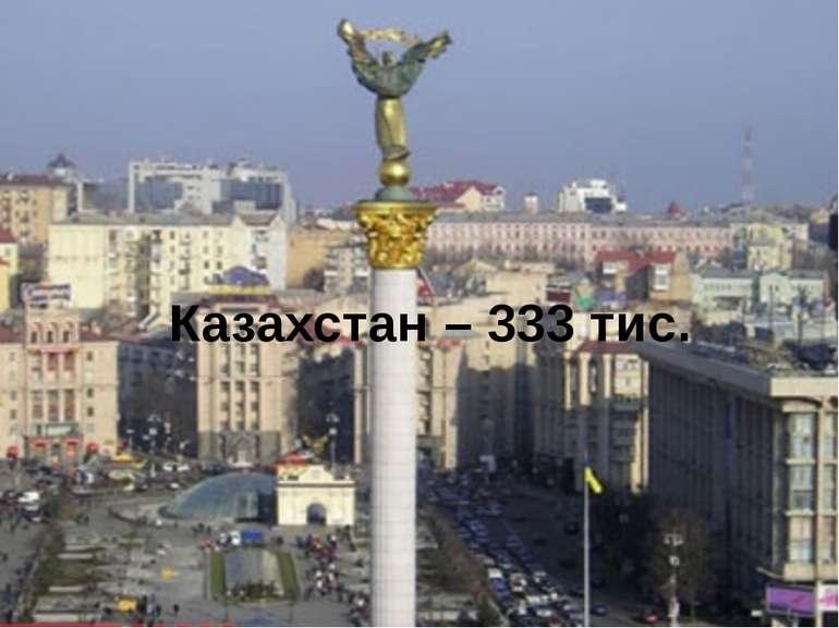 Казахстан – 333 тис.