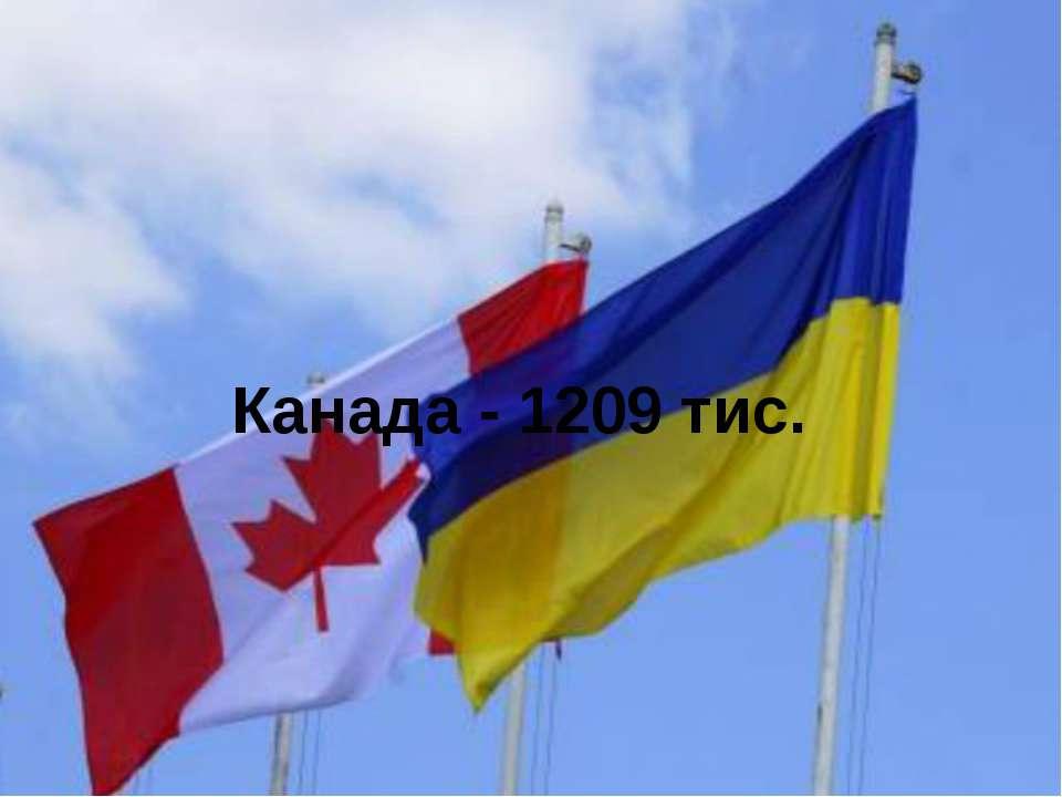 Канада - 1209 тис.