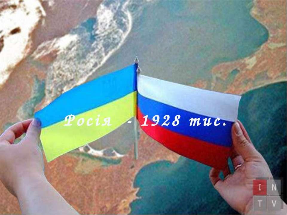 Росія - 1928 тис.