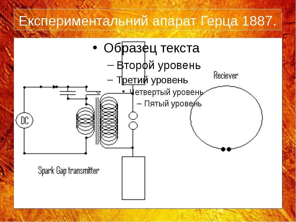 Експериментальний апарат Герца 1887.