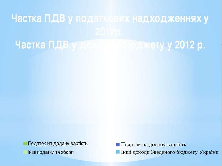 Частка ПДВ у податкових надходженнях у 2012р. Частка ПДВ у доходах бюджету у ...