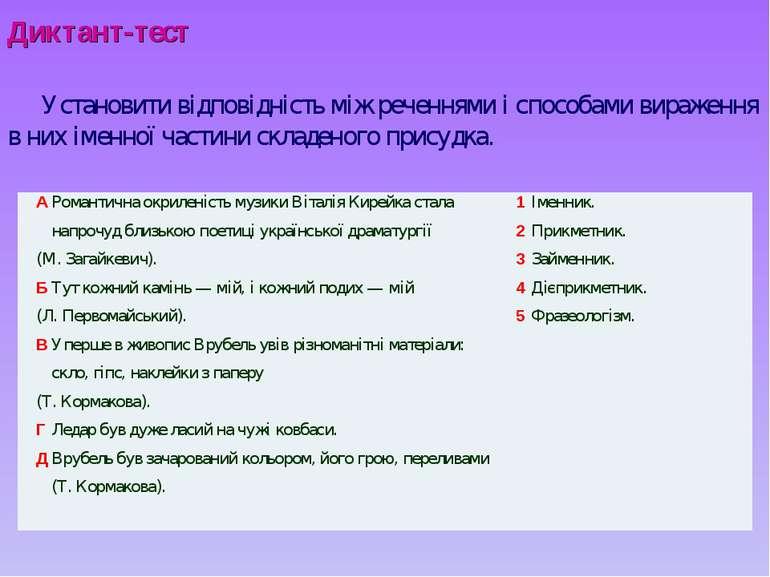 Диктант-тест Установити відповідність між реченнями і способами вираження в н...