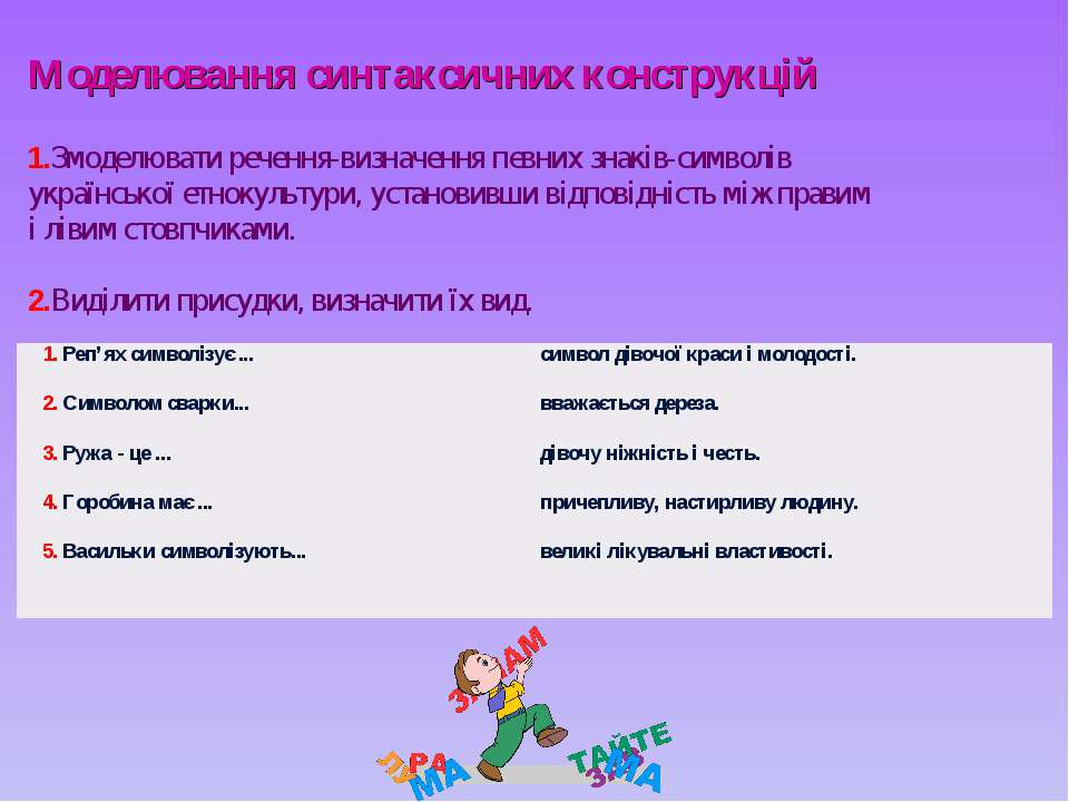 Моделювання синтаксичних конструкцій 1.Змоделювати речення-визначення певних ...