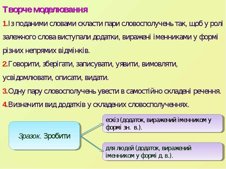 Творче моделювання 1.Із поданими словами скласти пари словосполучень так, щоб...