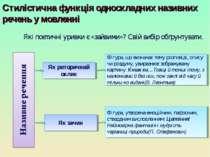 Стилістична функція односкладних називних речень у мовленні Які поетичні урив...