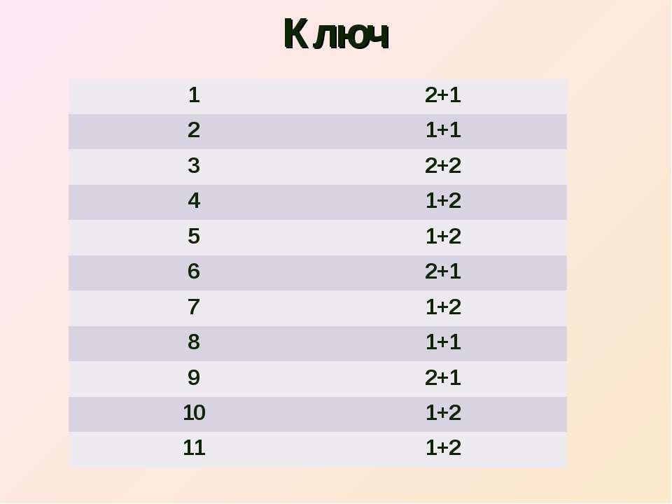 Ключ 1 2+1 2 1+1 3 2+2 4 1+2 5 1+2 6 2+1 7 1+2 8 1+1 9 2+1 10 1+2 11 1+2