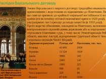 Наслідки Версальського договору Умови Версальського мирного договору традицій...