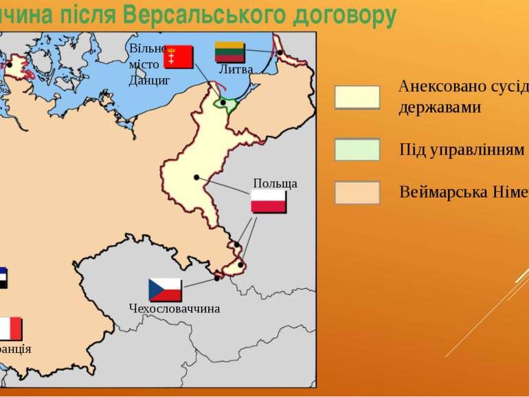 Німеччина після Версальського договору Анексовано сусідніми державами Під упр...