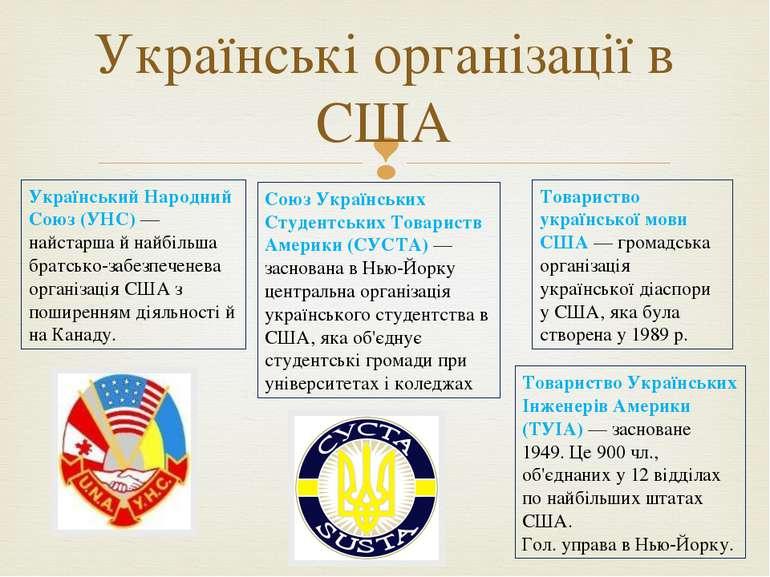 Українські організації в США Український Народний Союз (УНС) — найстарша й на...