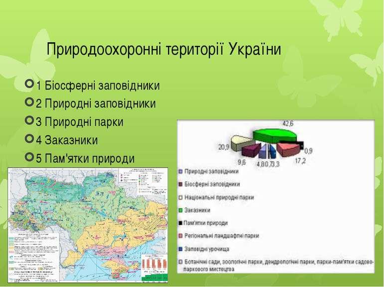 Природоохоронні території України 1 Біосферні заповідники 2 Природні заповідн...