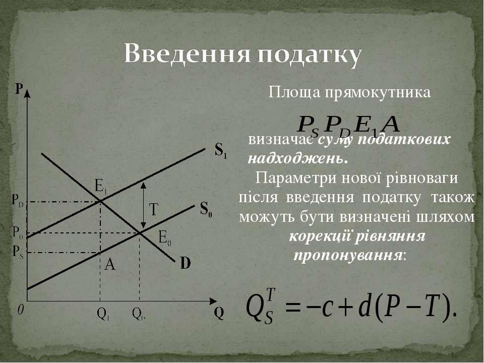 Площа прямокутника визначає суму податкових надходжень. Параметри нової рівно...