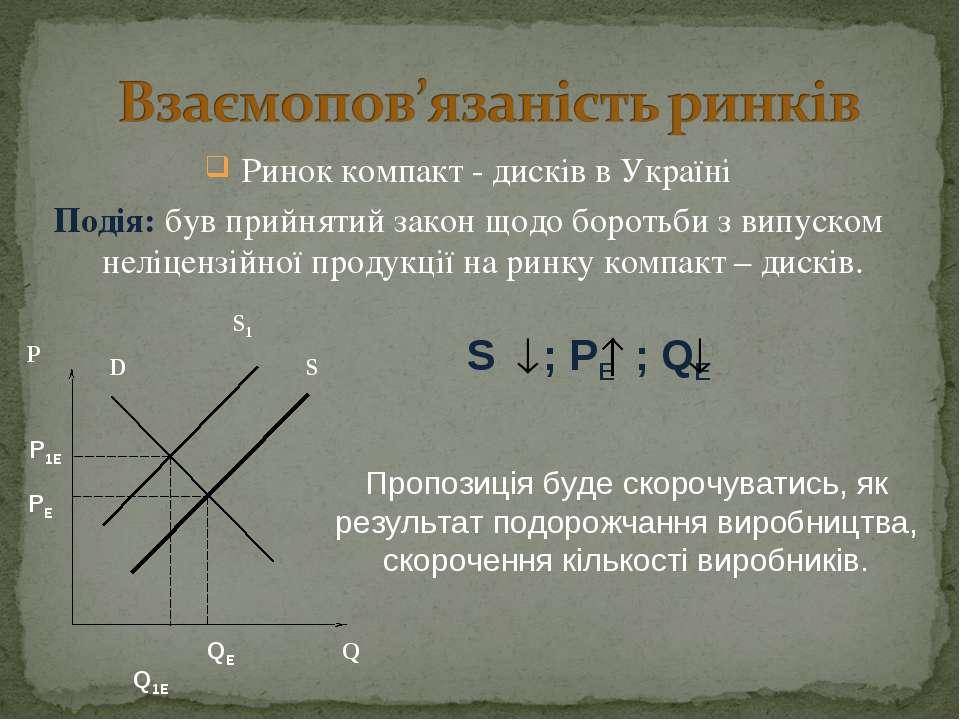 Ринок компакт - дисків в Україні Подія: був прийнятий закон щодо боротьби з в...