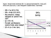Задача . Фунція попиту населення: QD = 7-p, функція пропозиції QS = -5+2p, де...