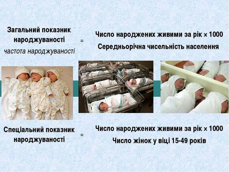 Загальний показник народжуваності частота народжуваності = Число народжених ж...