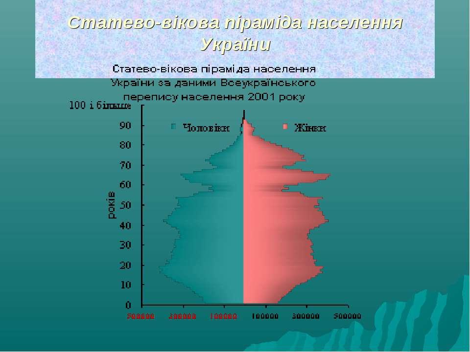 Статево-вікова піраміда населення України