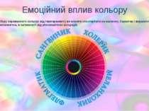 Емоційний вплив кольору Залежність вибору переважного кольору від темперамент...