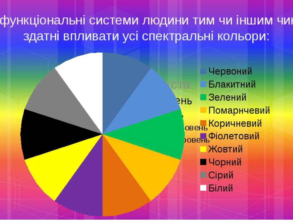 На функціональні системи людини тим чи іншим чином здатні впливати усі спектр...