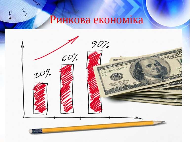 Ринкова економіка