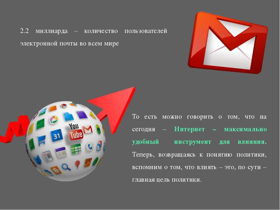 2.2 миллиарда – количество пользователей электронной почты во всем мире То ес...