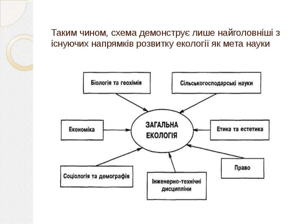 Таким чином, схема демонструє лише найголовніші з існуючих напрямків розвитку...