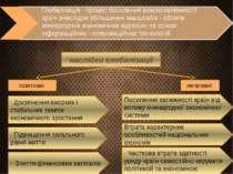 Глобалізація - процес посилення взаємозалежності країн внаслідок збільшення м...