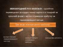 МІЖНАРОДНИЙ РУХ КАПІТАЛУ - однобічне переміщення за кордон певної вартості в ...
