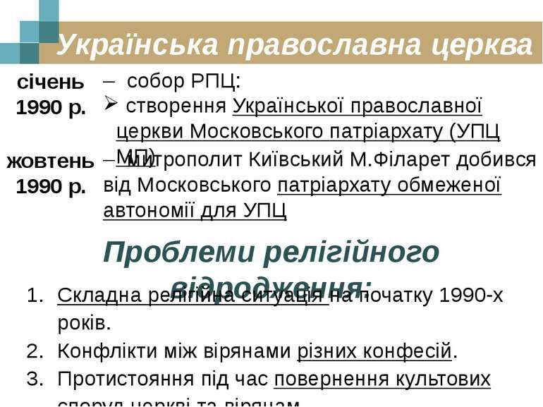 Українська православна церква січень 1990 р. – собор РПЦ: створення Українськ...
