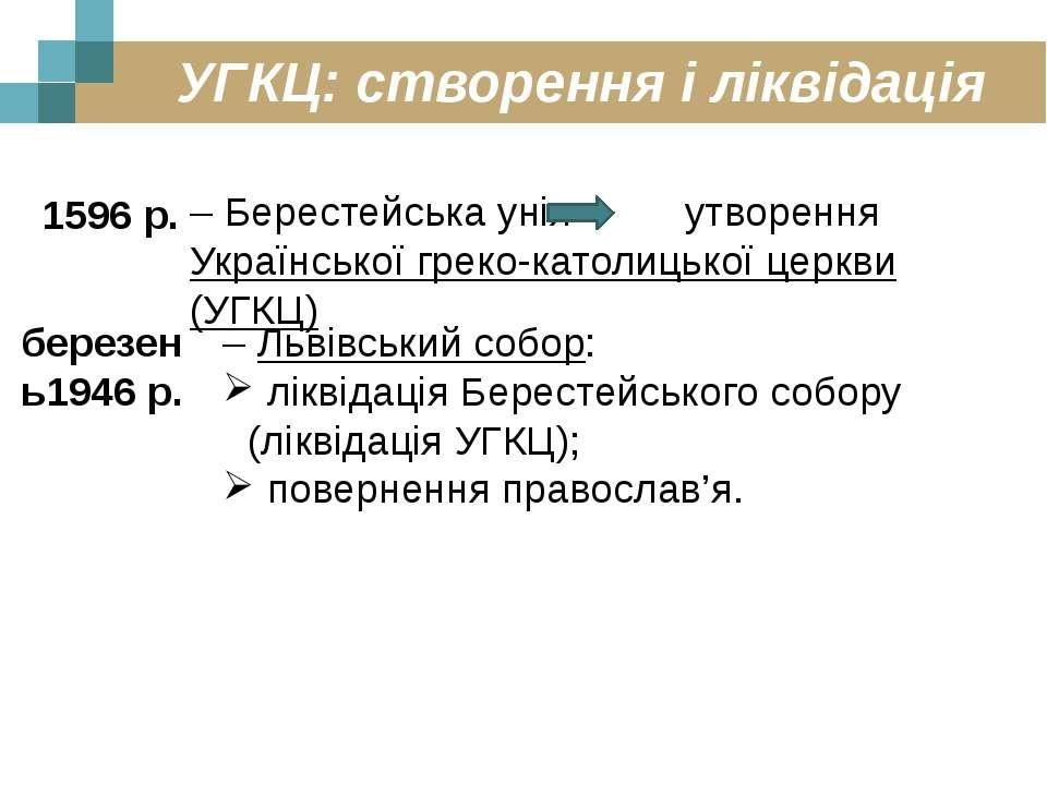 УГКЦ: створення і ліквідація 1596 р. – Берестейська унія утворення Українсько...