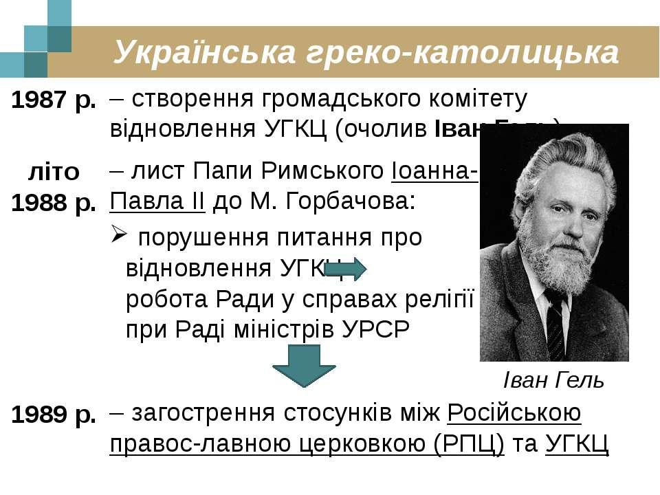 Українська греко-католицька церква 1987 р. – створення громадського комітету ...
