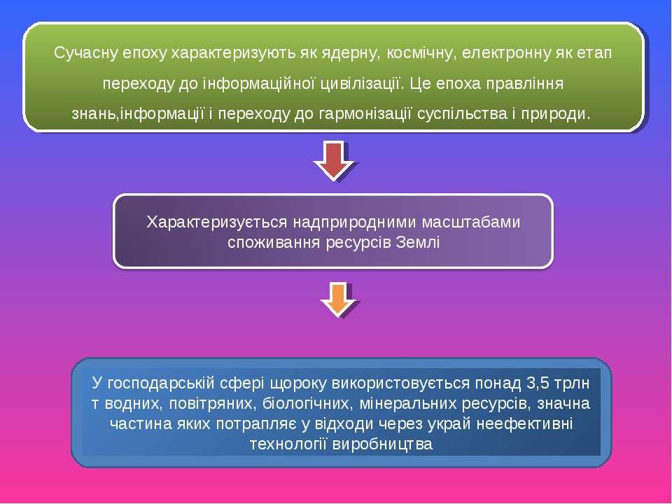 Сучасну епоху характеризують як ядерну, космічну, електронну як етап переходу...