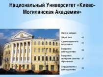 Национальный Университет «Киево-Могилянская Академия» Место в рейтинге 3 Общи...