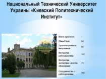 Национальный Технический Университет Украины «Киевский Политехнический Инстит...