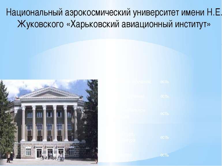 Национальный аэрокосмический университет имени Н.Е. Жуковского «Харьковский а...