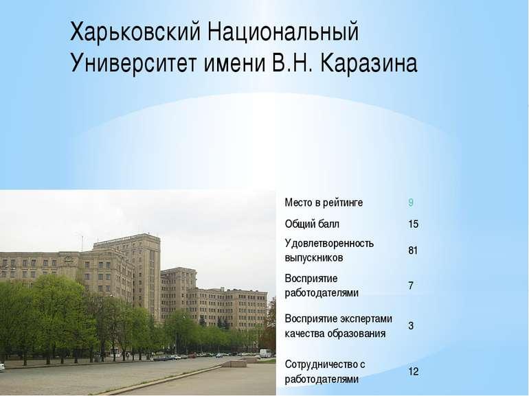 Харьковский Национальный Университет имени В.Н. Каразина Место в рейтинге 9 О...