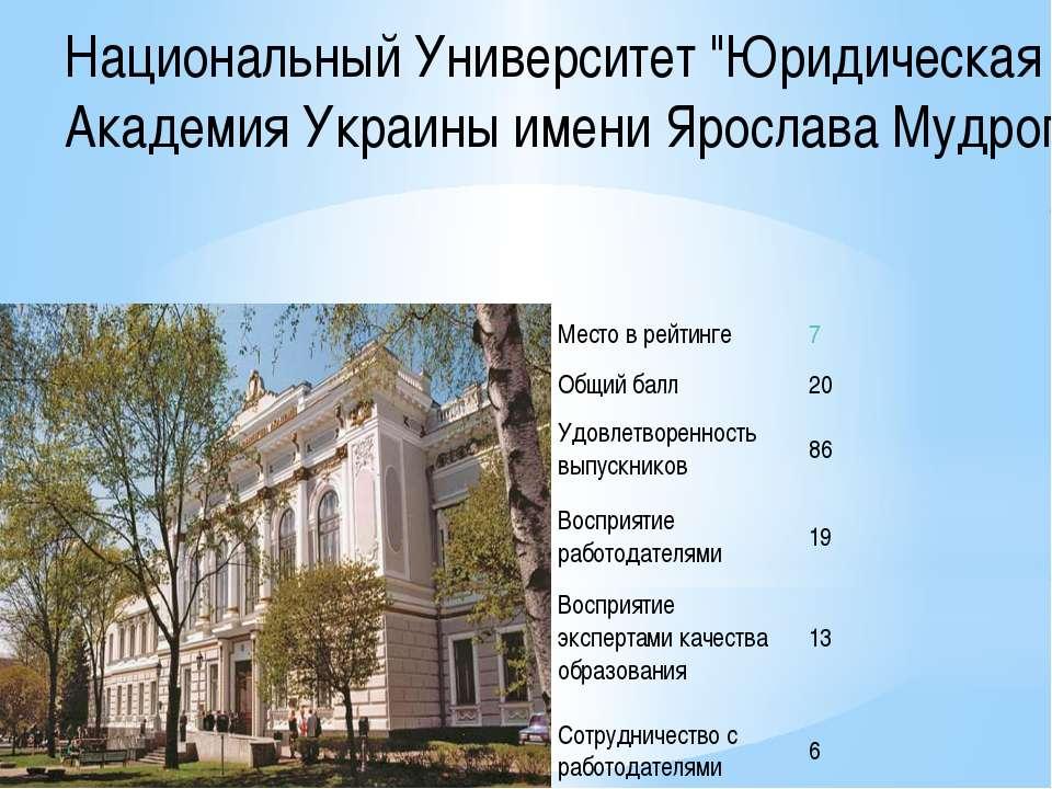 """Национальный Университет """"Юридическая Академия Украины имени Ярослава Мудрого..."""