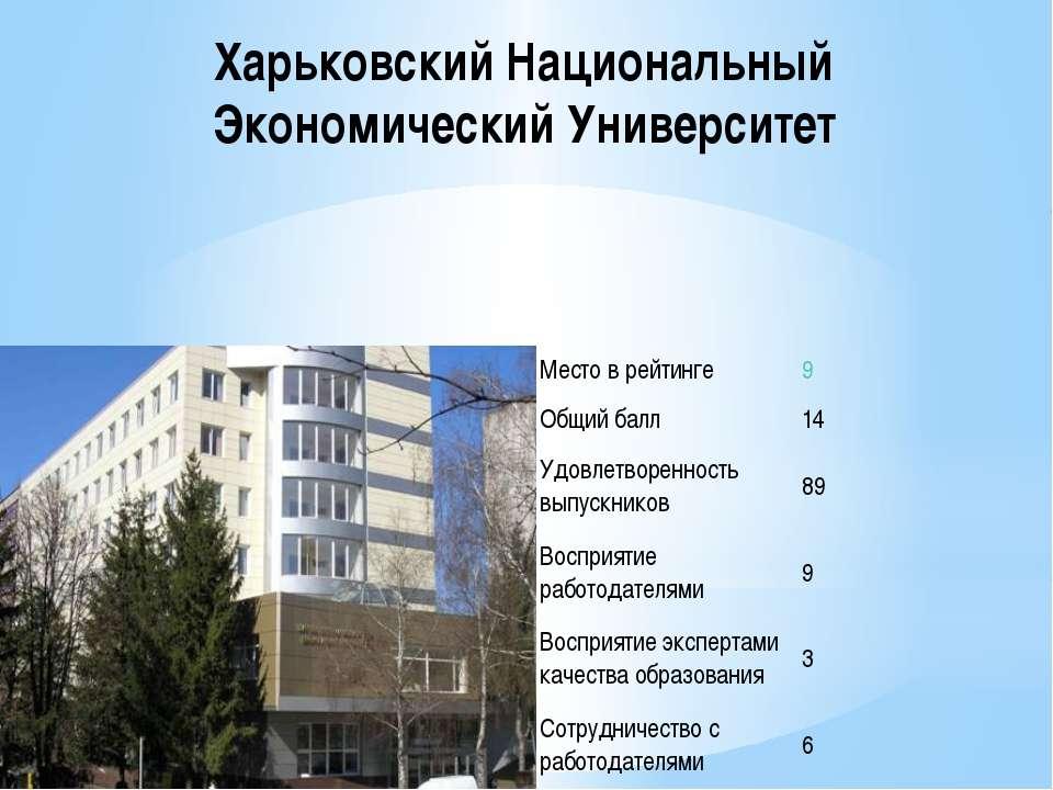 Харьковский Национальный Экономический Университет Место в рейтинге 9 Общий б...