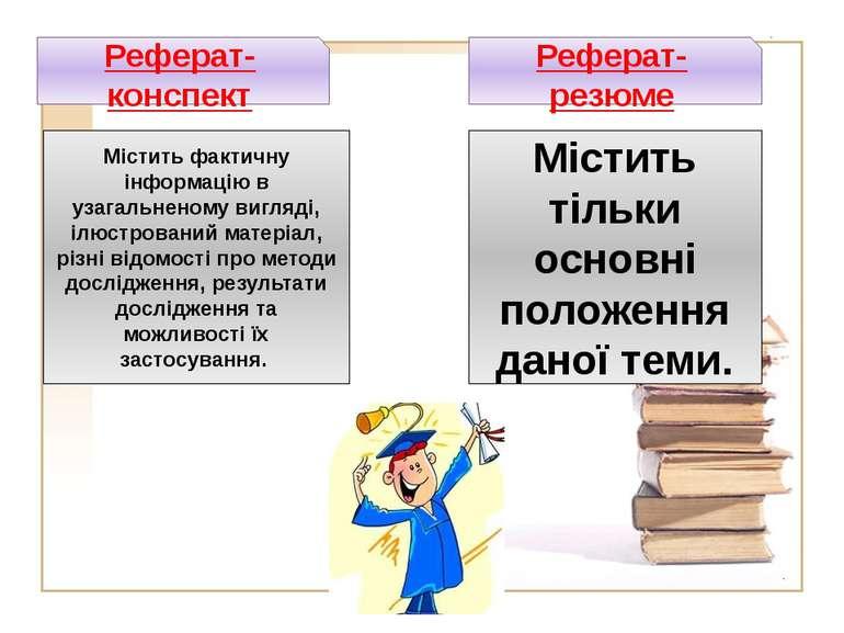 . . Реферат-конспект Реферат-резюме Містить фактичну інформацію в узагальнено...