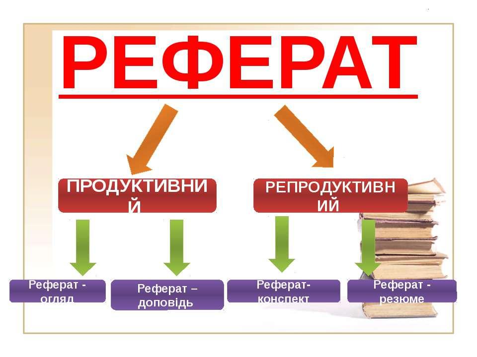 . РЕФЕРАТ ПРОДУКТИВНИЙ РЕПРОДУКТИВНИЙ Реферат-конспект Реферат - резюме Рефер...