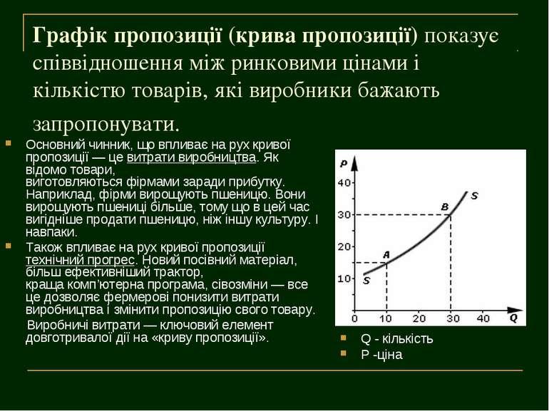 Графікпропозиції (крива пропозиції)показує співвідношення між ринковими цін...