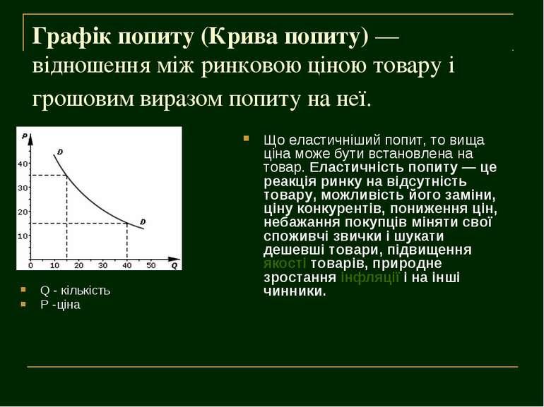 Графік попиту (Крива попиту)— відношення між ринковою ціною товару і грошови...