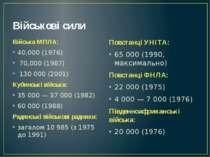 Військові сили Війська МПЛА: 40,000 (1976) 70,000 (1987) 130 000 (2001) Кубин...